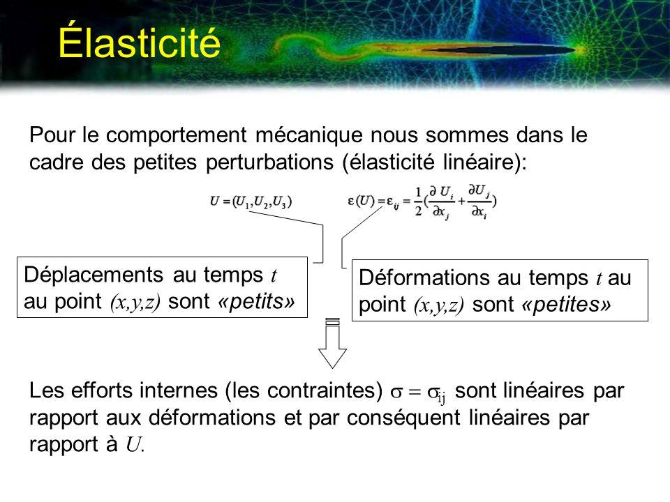 Élasticité Pour le comportement mécanique nous sommes dans le cadre des petites perturbations (élasticité linéaire):