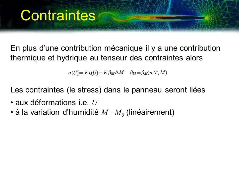 Contraintes En plus d'une contribution mécanique il y a une contribution thermique et hydrique au tenseur des contraintes alors.