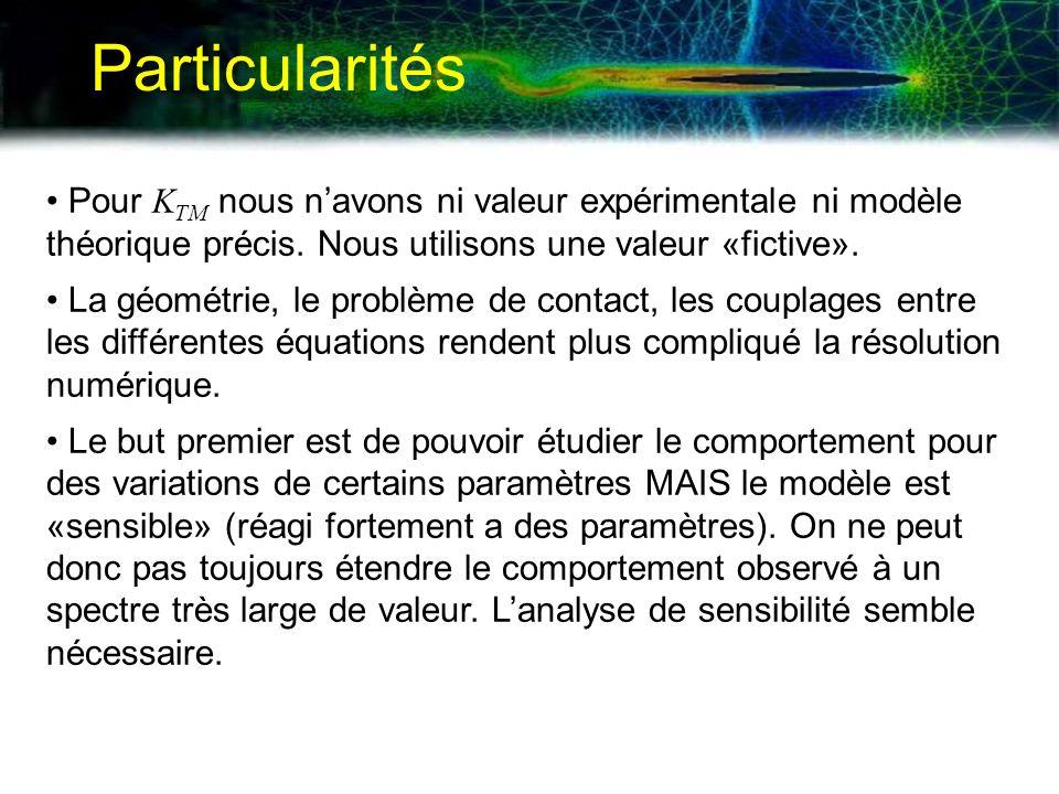 Particularités Pour KTM nous n'avons ni valeur expérimentale ni modèle théorique précis. Nous utilisons une valeur «fictive».