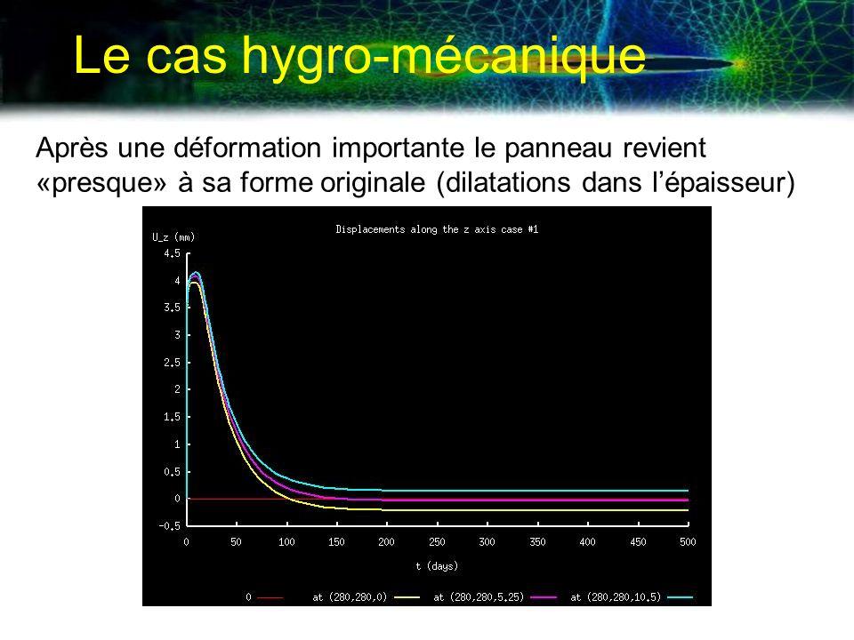 Le cas hygro-mécanique