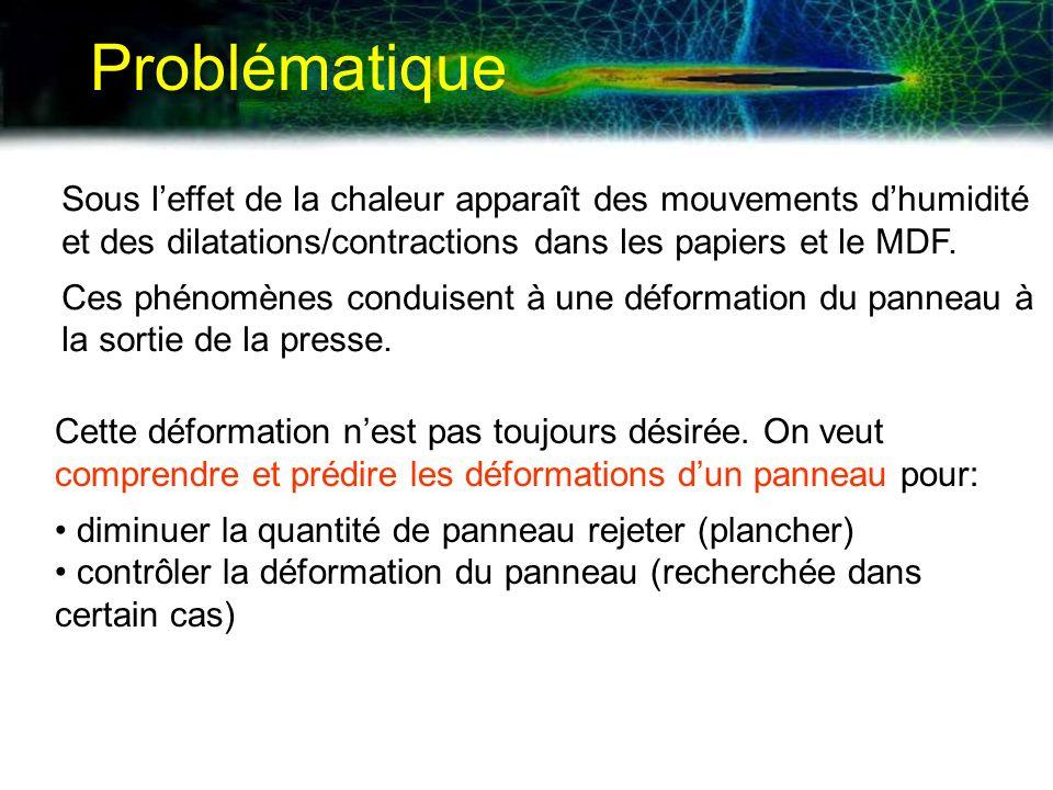 Problématique Sous l'effet de la chaleur apparaît des mouvements d'humidité et des dilatations/contractions dans les papiers et le MDF.