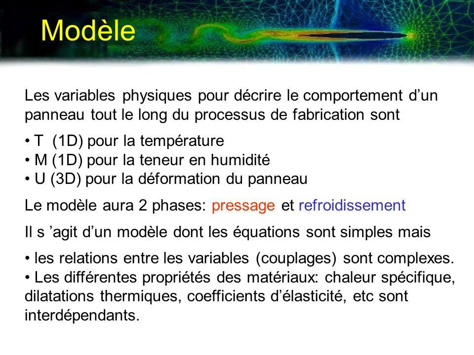 Modèle Les variables physiques pour décrire le comportement d'un panneau tout le long du processus de fabrication sont.