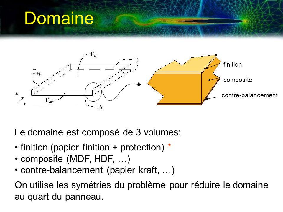 Domaine Le domaine est composé de 3 volumes: