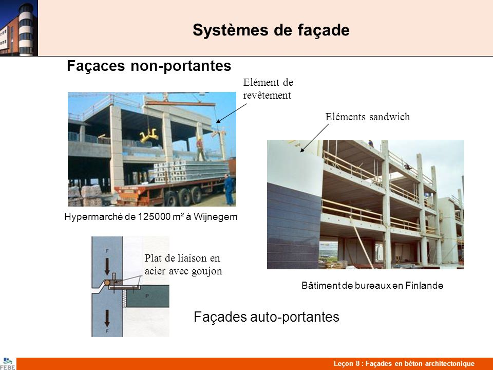 Systèmes de façade Façaces non-portantes Façades auto-portantes