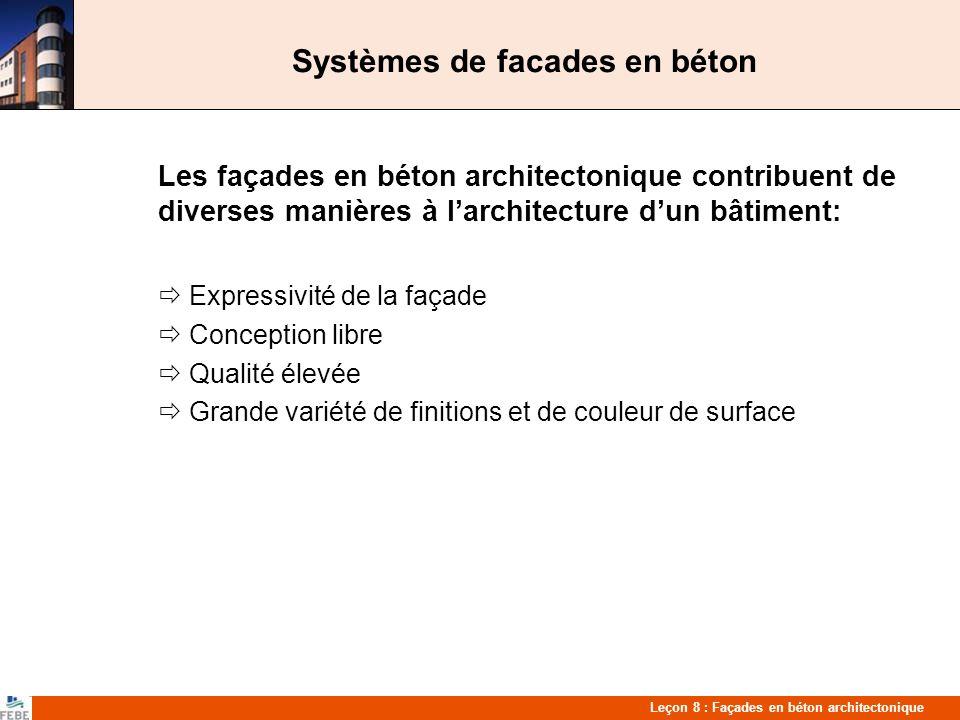 Systèmes de facades en béton