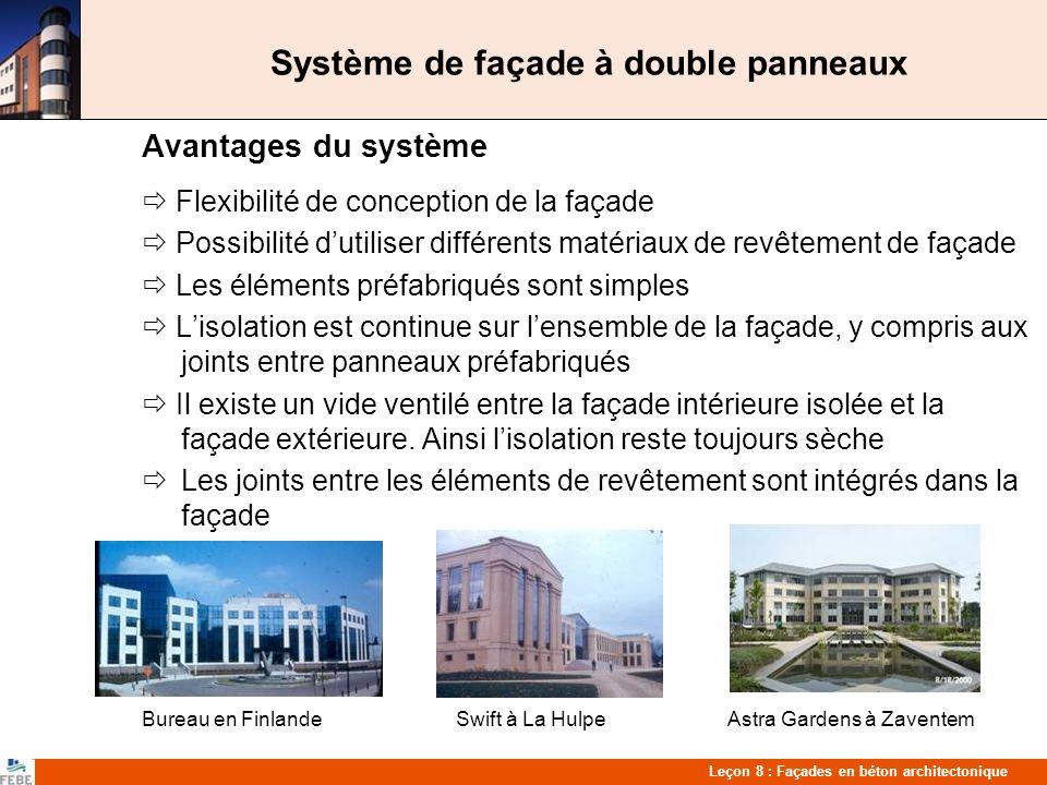 Système de façade à double panneaux