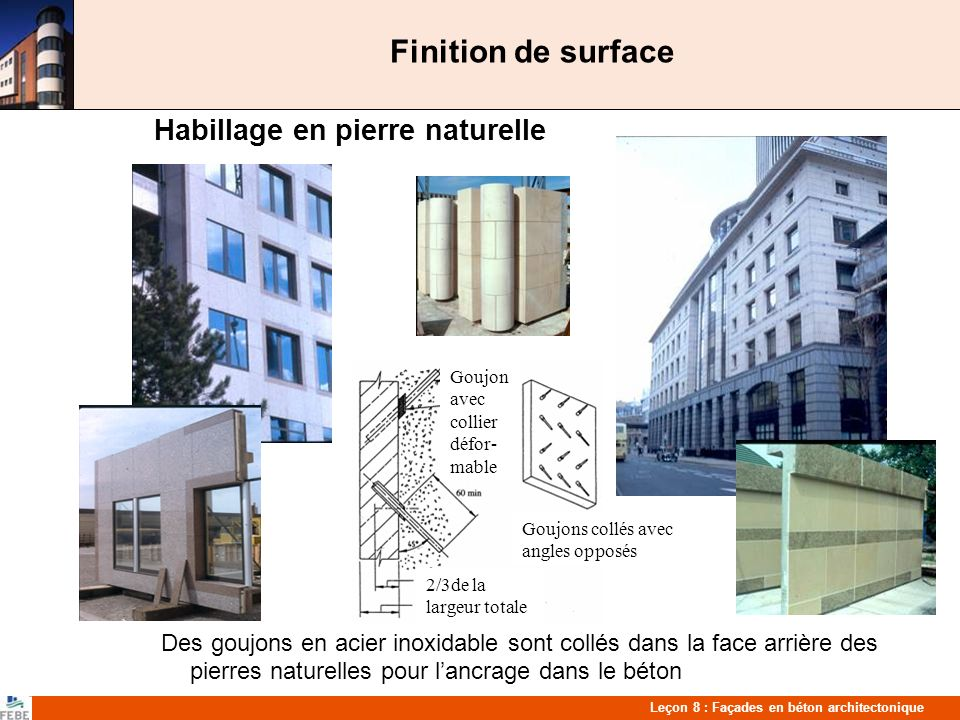 Finition de surface Habillage en pierre naturelle