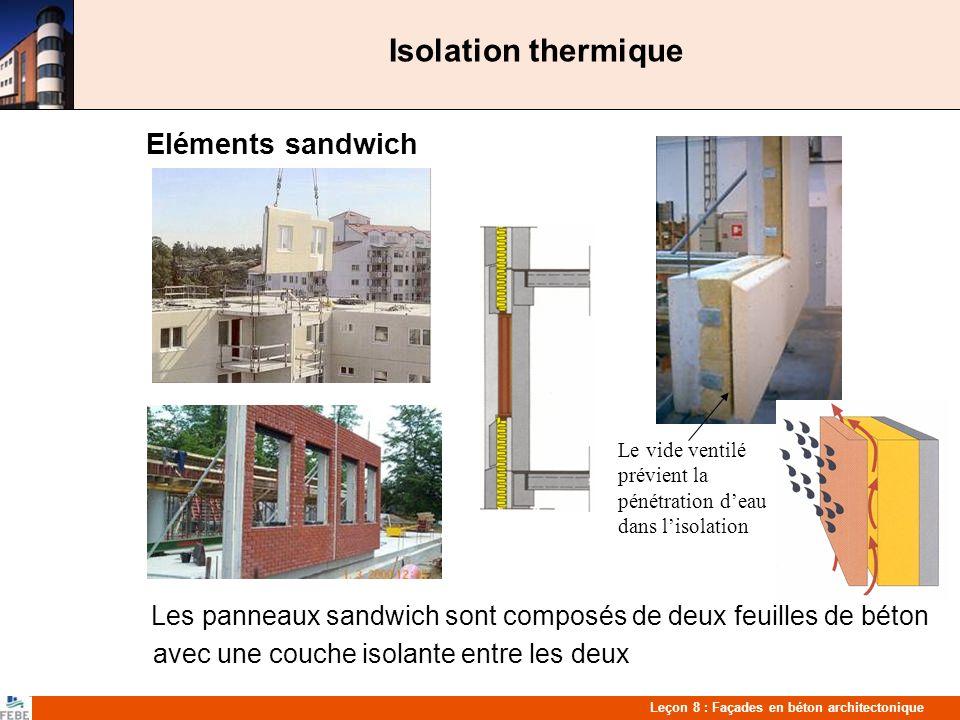 Isolation thermique Eléments sandwich