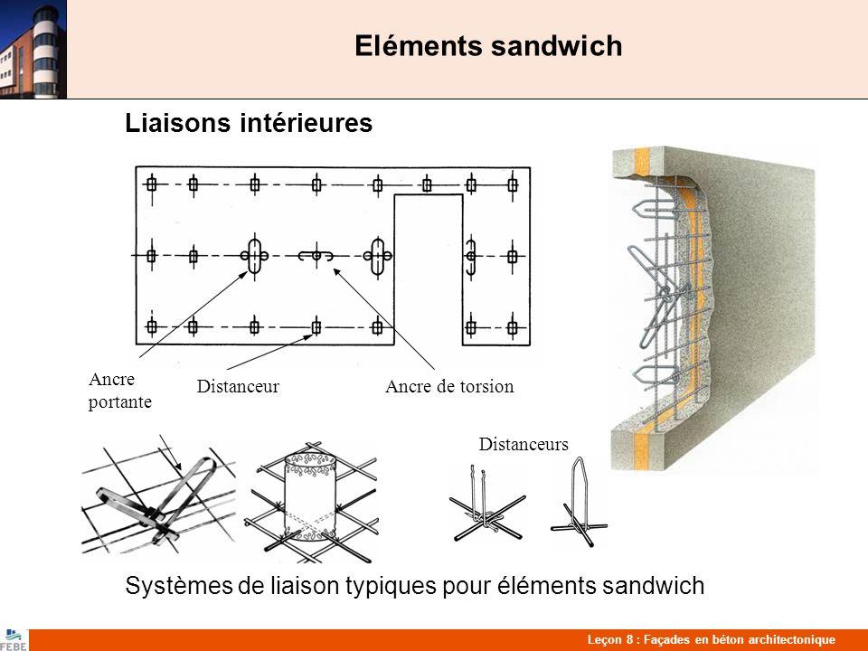 Eléments sandwich Liaisons intérieures