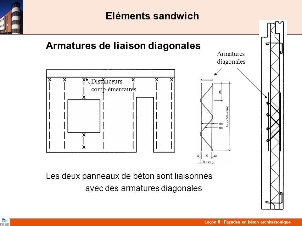Armatures de liaison diagonales