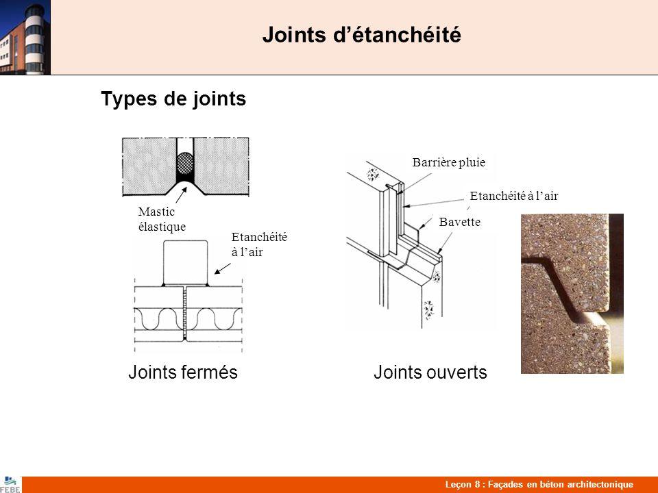 Joints d'étanchéité Types de joints Barrière pluie Etanchéité à l'air