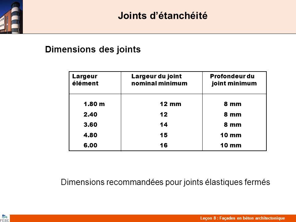 Joints d'étanchéité Dimensions des joints