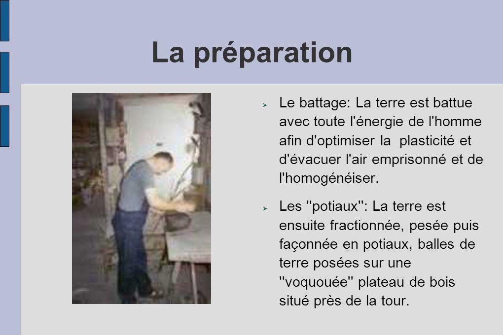 La préparation