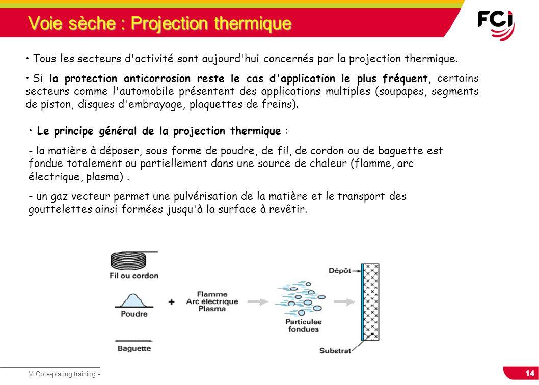 Voie sèche : Projection thermique