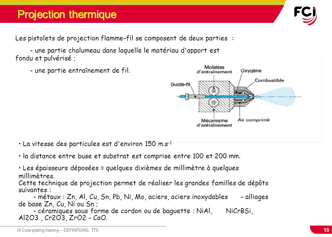 Projection thermique Les pistolets de projection flamme-fil se composent de deux parties :
