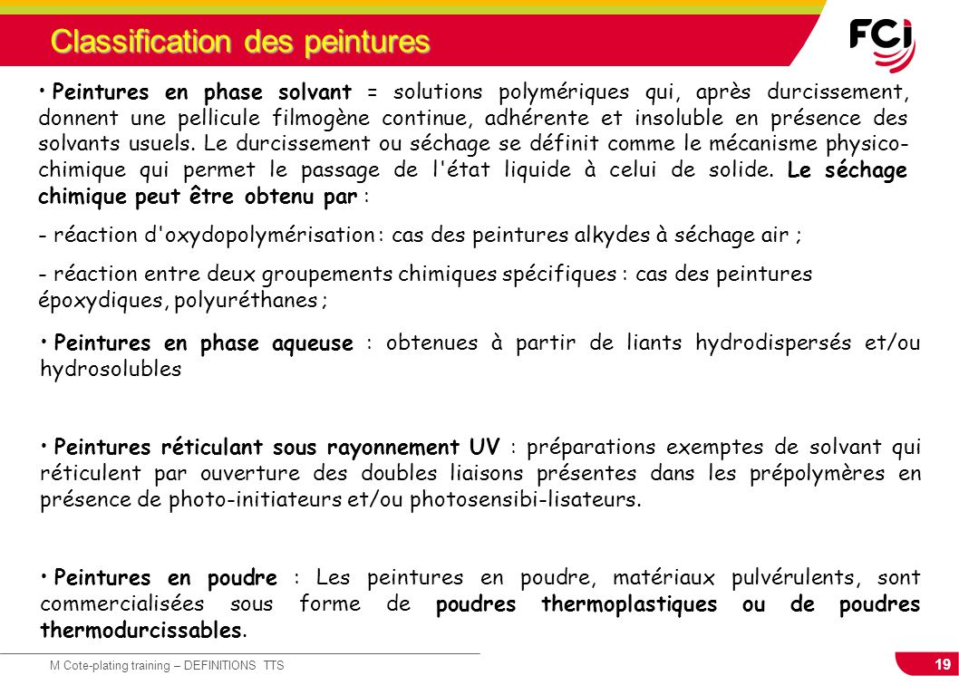 Classification des peintures