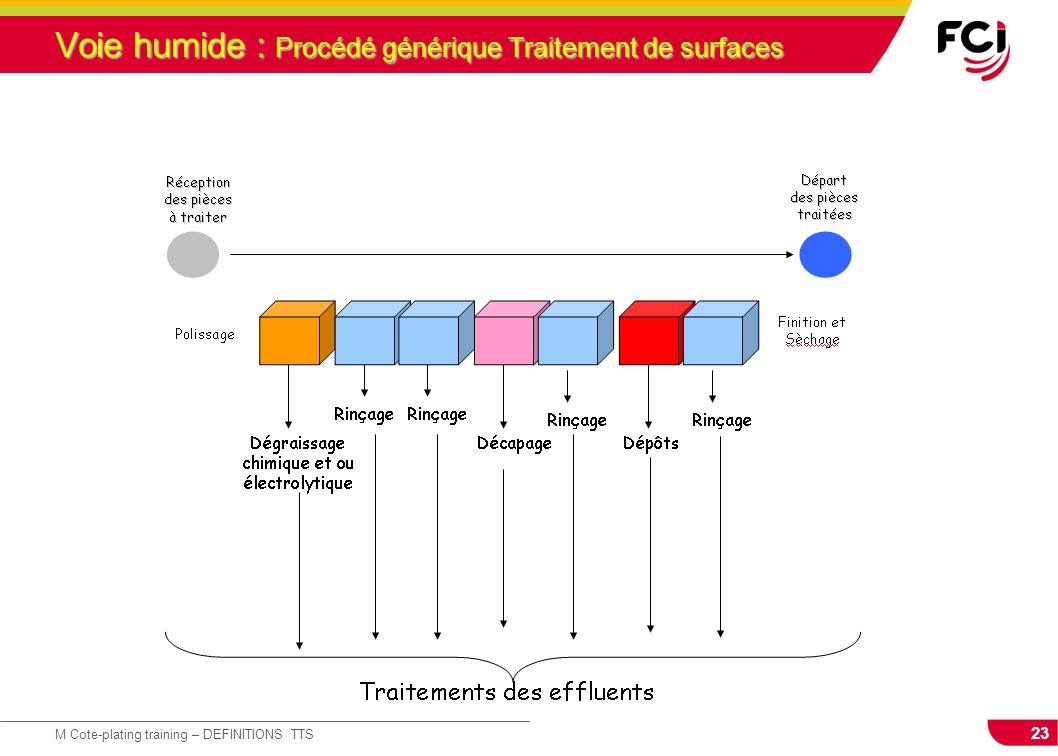Voie humide : Procédé générique Traitement de surfaces