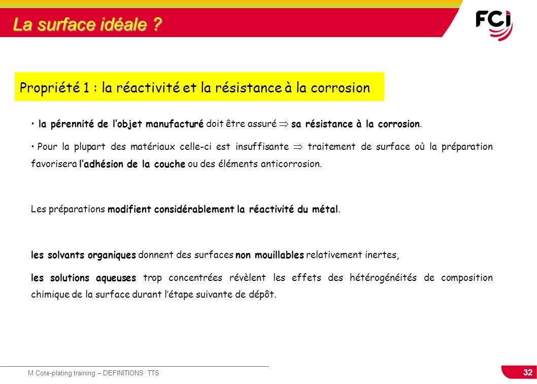 La surface idéale Propriété 1 : la réactivité et la résistance à la corrosion.
