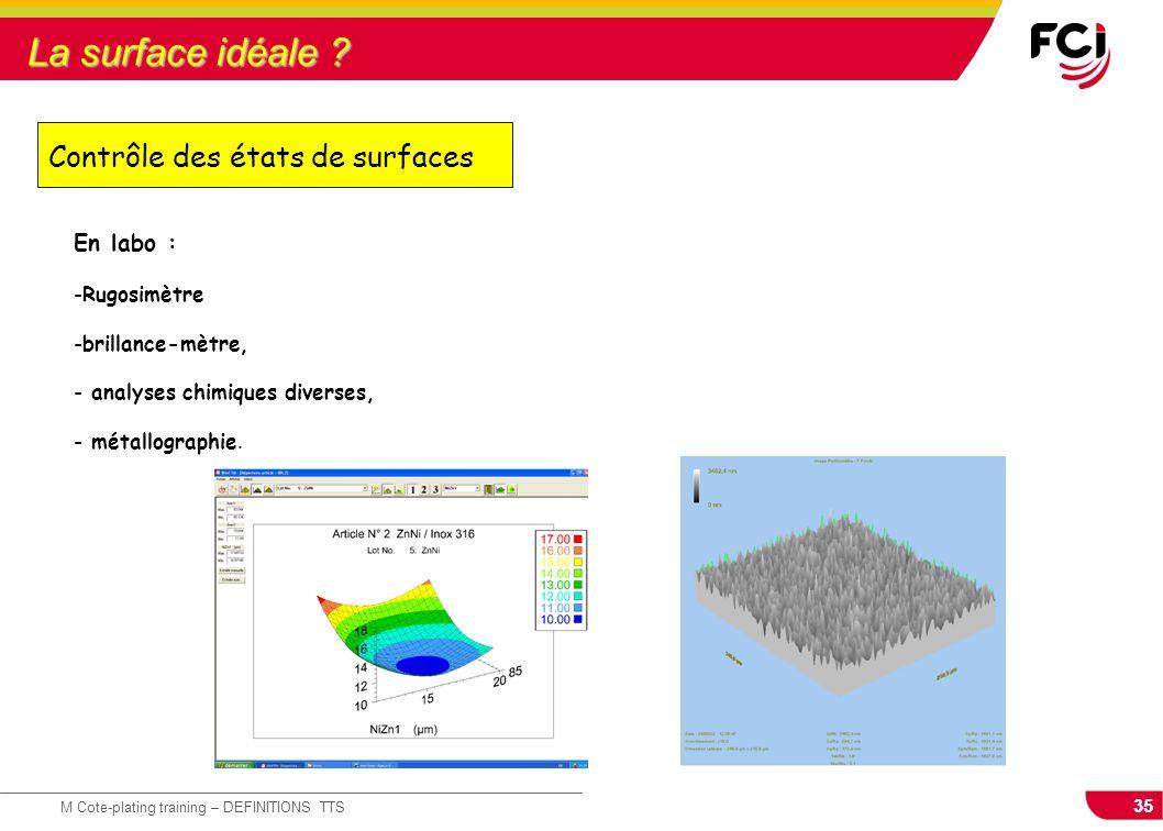 La surface idéale Contrôle des états de surfaces En labo :