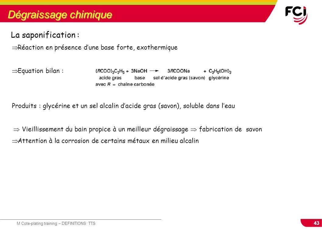 Dégraissage chimique La saponification :