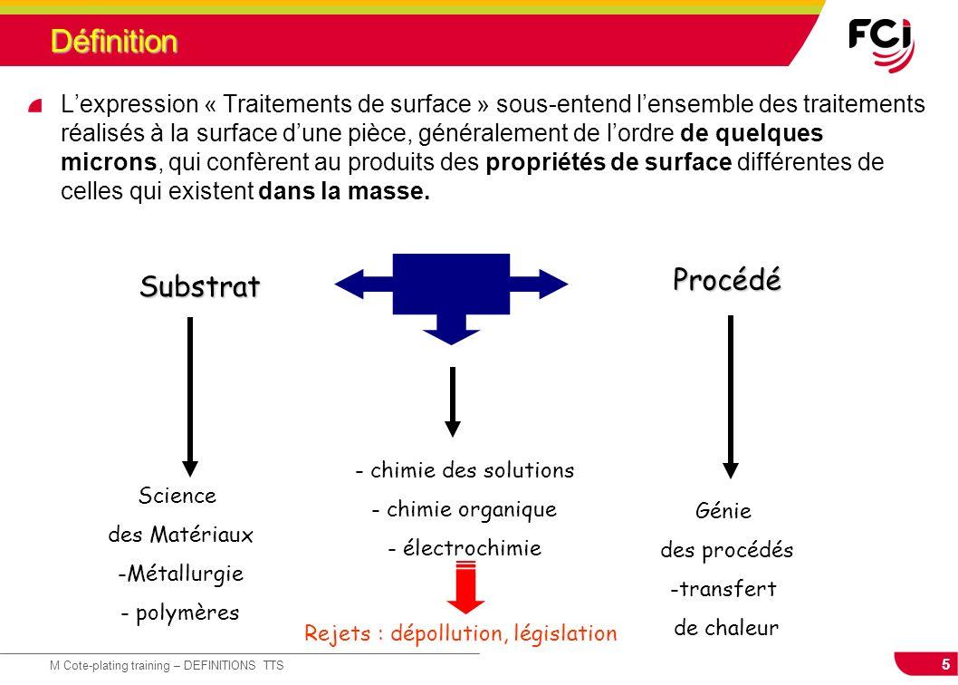 Définition Procédé Substrat