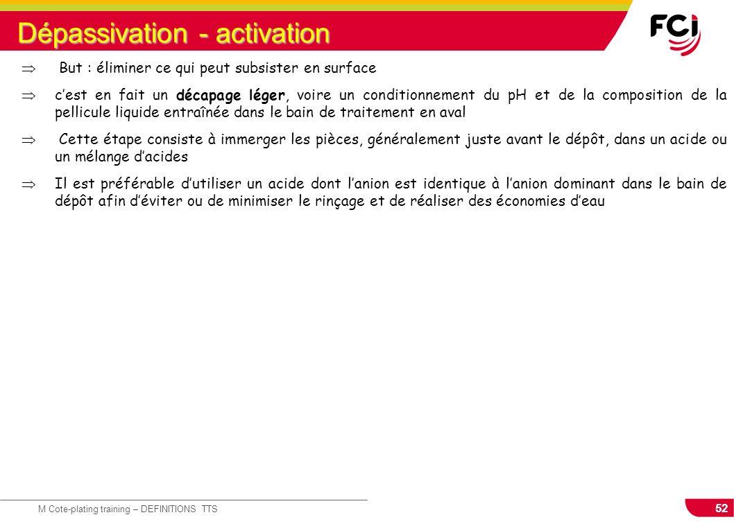 Dépassivation - activation