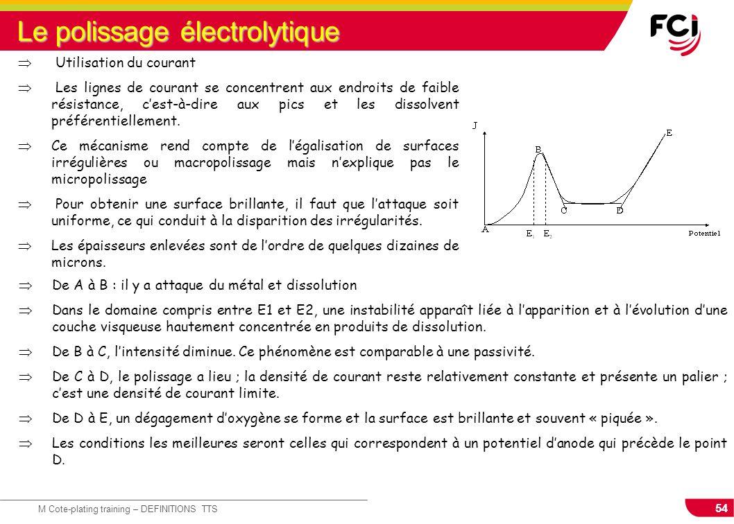 Le polissage électrolytique