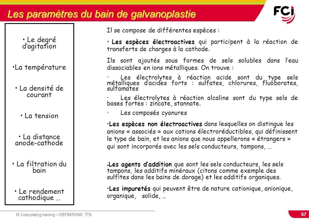 Les paramètres du bain de galvanoplastie