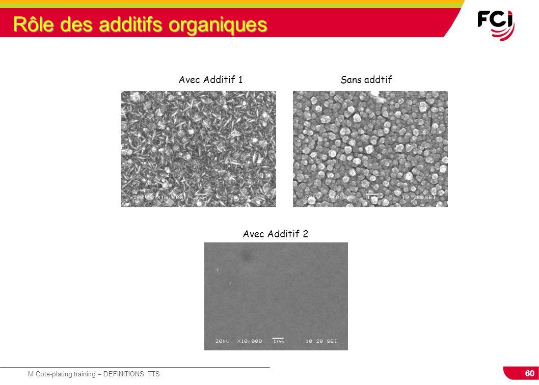 Rôle des additifs organiques