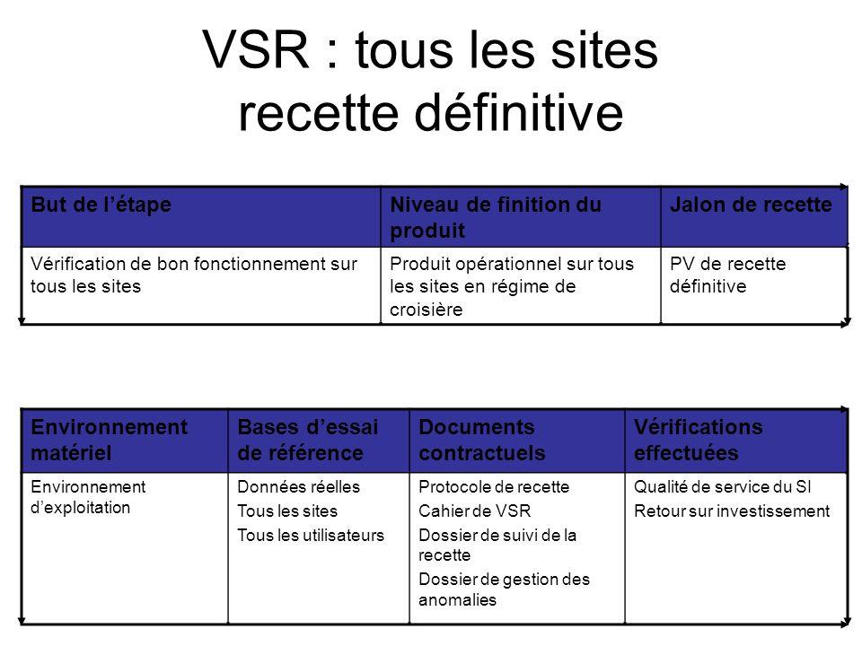 VSR : tous les sites recette définitive