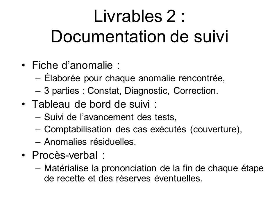 Livrables 2 : Documentation de suivi