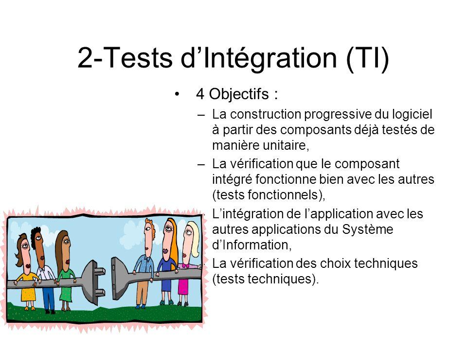 2-Tests d'Intégration (TI)