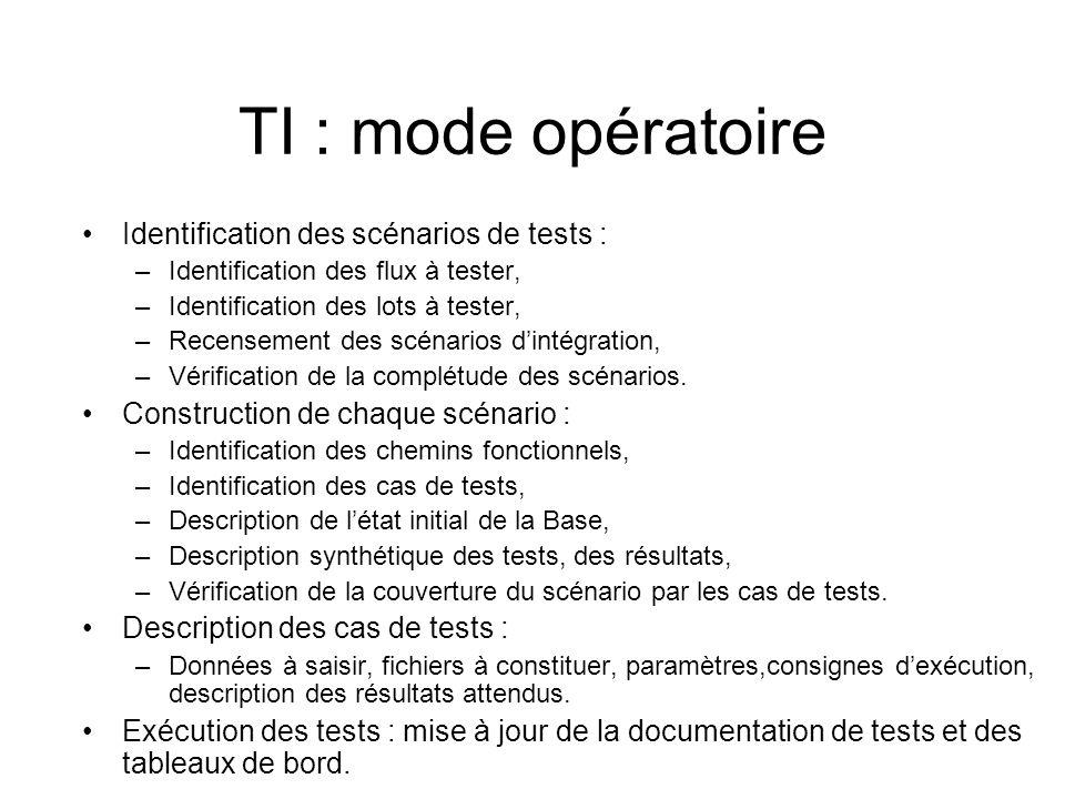 TI : mode opératoire Identification des scénarios de tests :