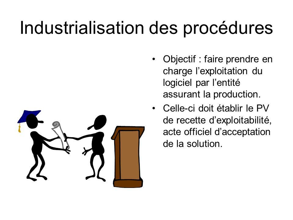 Industrialisation des procédures