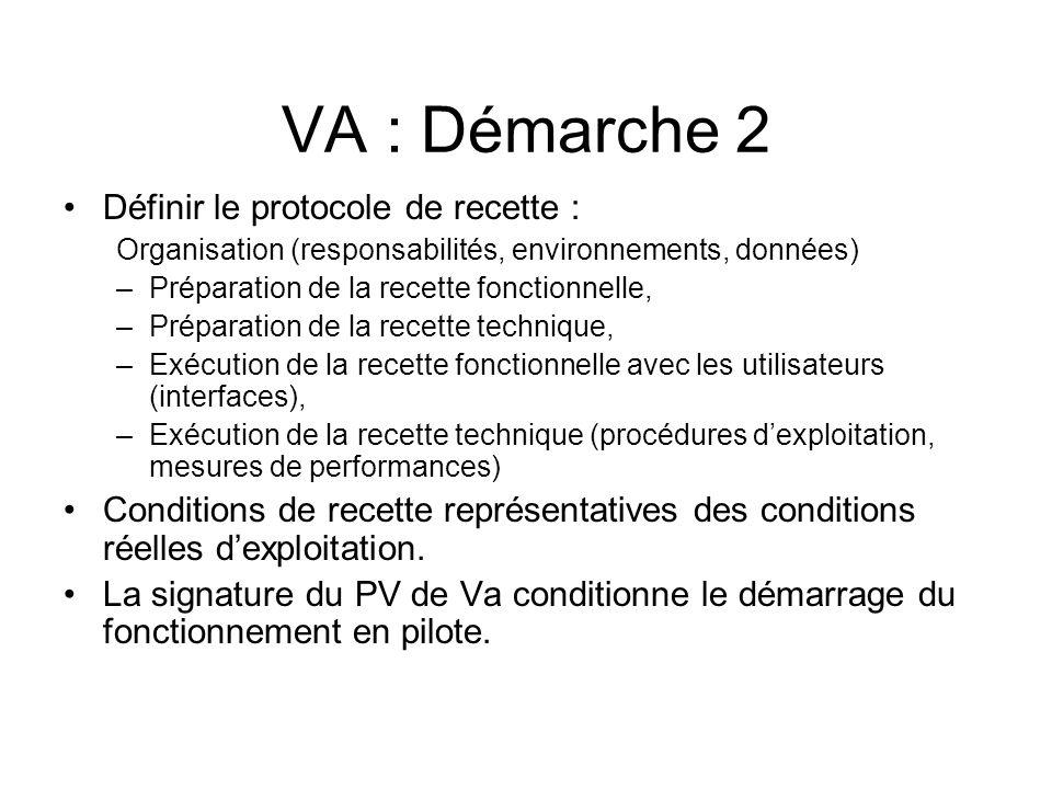 VA : Démarche 2 Définir le protocole de recette :