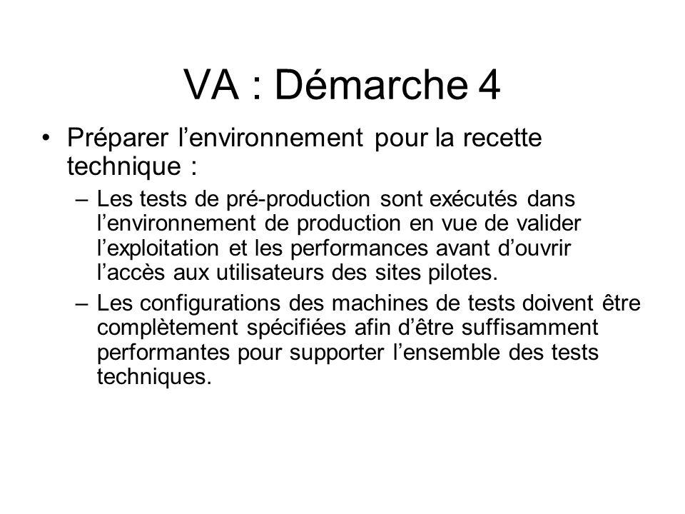 VA : Démarche 4 Préparer l'environnement pour la recette technique :