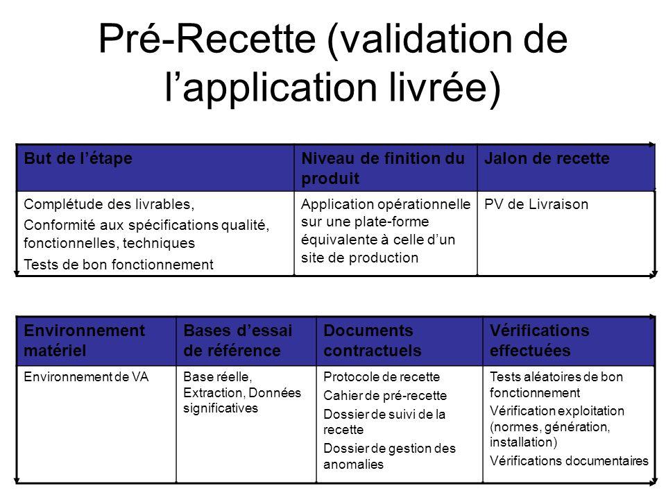 Pré-Recette (validation de l'application livrée)
