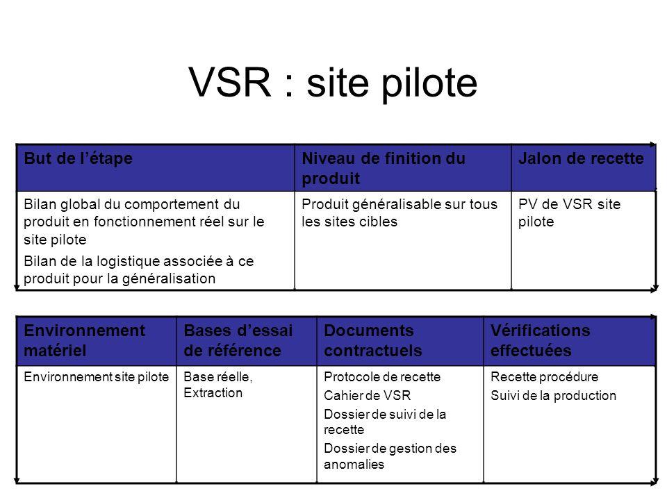 VSR : site pilote But de l'étape Niveau de finition du produit
