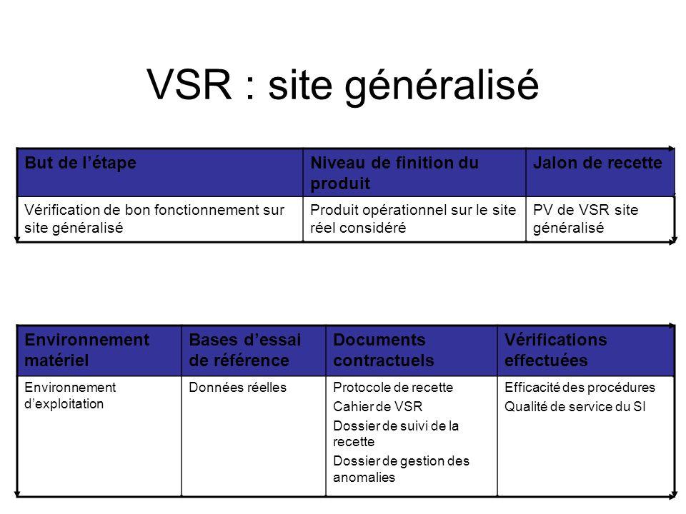 VSR : site généralisé But de l'étape Niveau de finition du produit