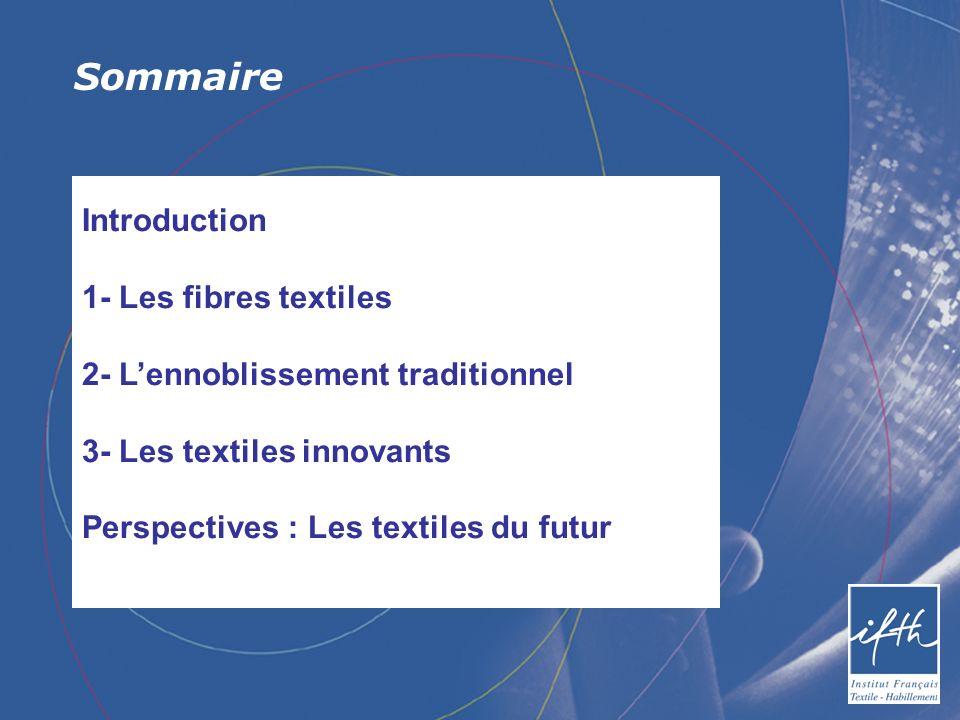 Sommaire Introduction 1- Les fibres textiles