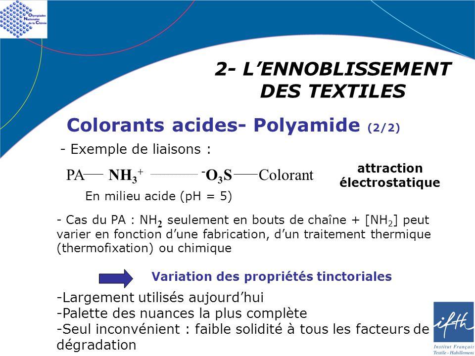 2- L'ENNOBLISSEMENT DES TEXTILES attraction électrostatique