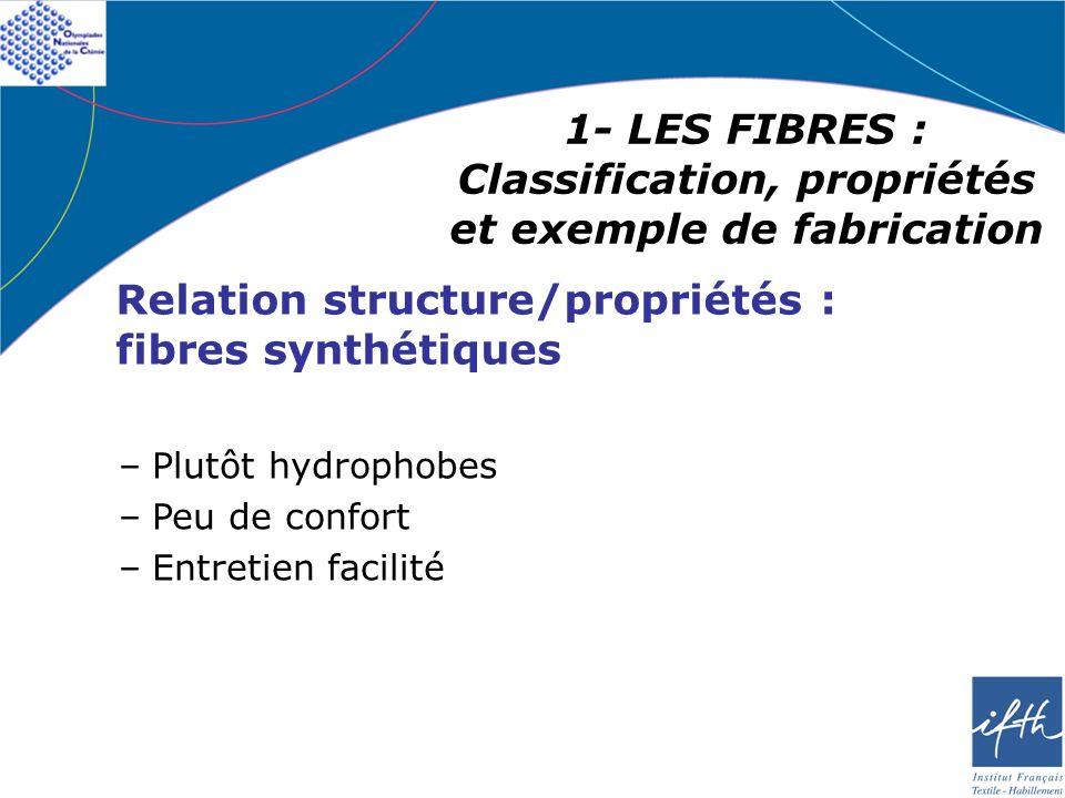 1- LES FIBRES : Classification, propriétés et exemple de fabrication