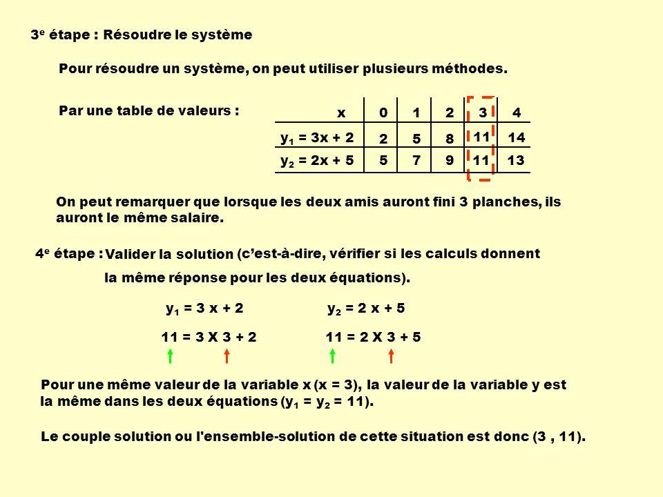 3e étape : Résoudre le système. Pour résoudre un système, on peut utiliser plusieurs méthodes. Par une table de valeurs :