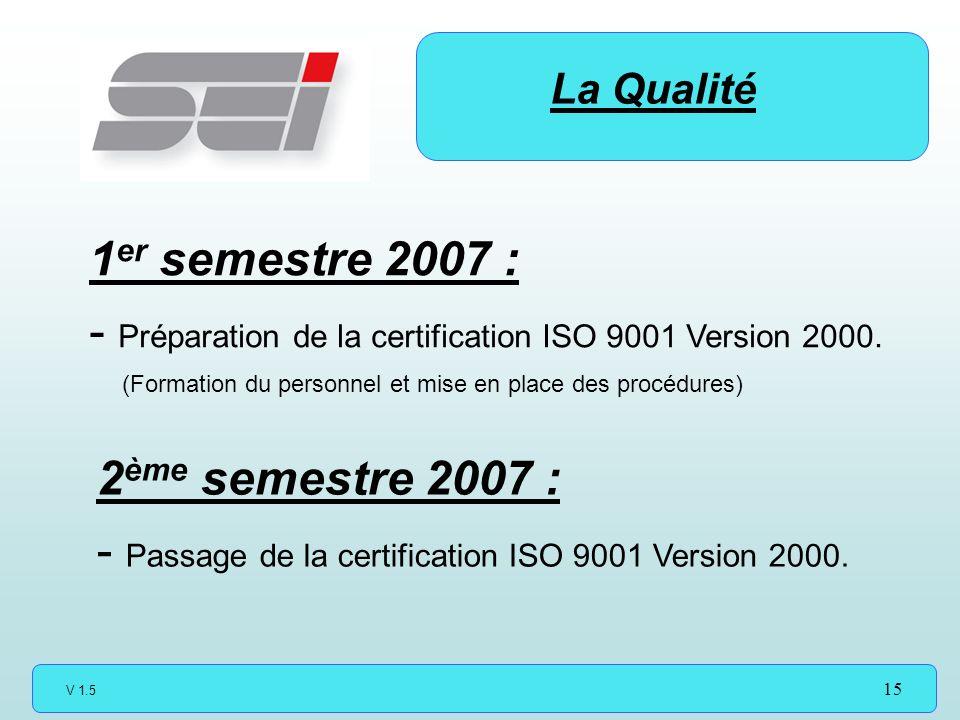 Préparation de la certification ISO 9001 Version 2000.