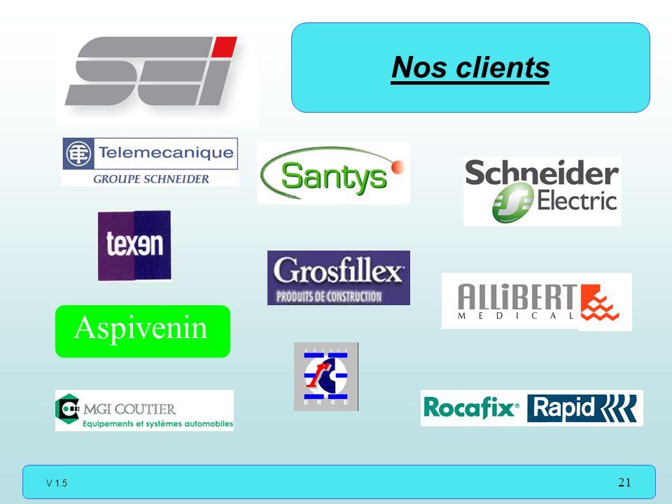 Nos clients Aspivenin