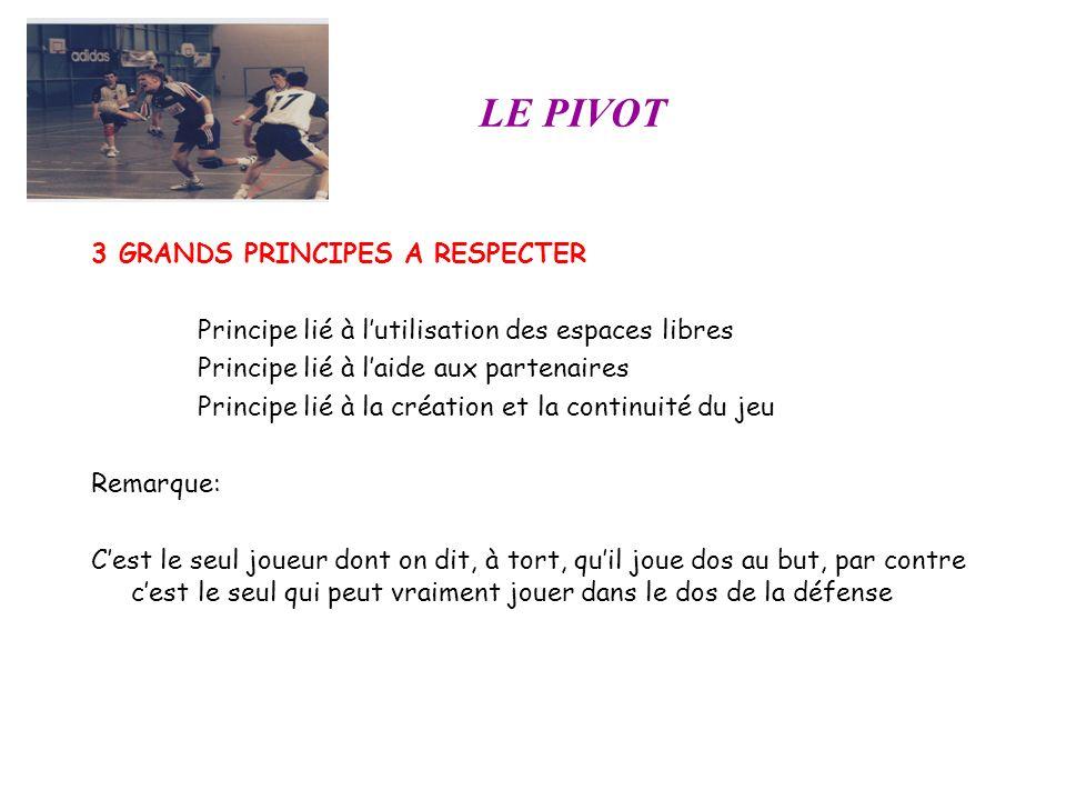 LE PIVOT 3 GRANDS PRINCIPES A RESPECTER