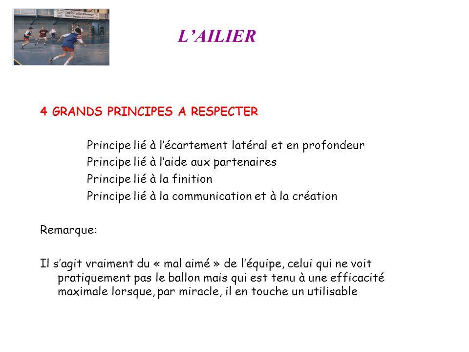 L'AILIER 4 GRANDS PRINCIPES A RESPECTER