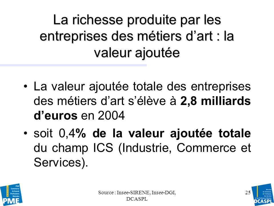 Source : Insee-SIRENE, Insee-DGI, DCASPL