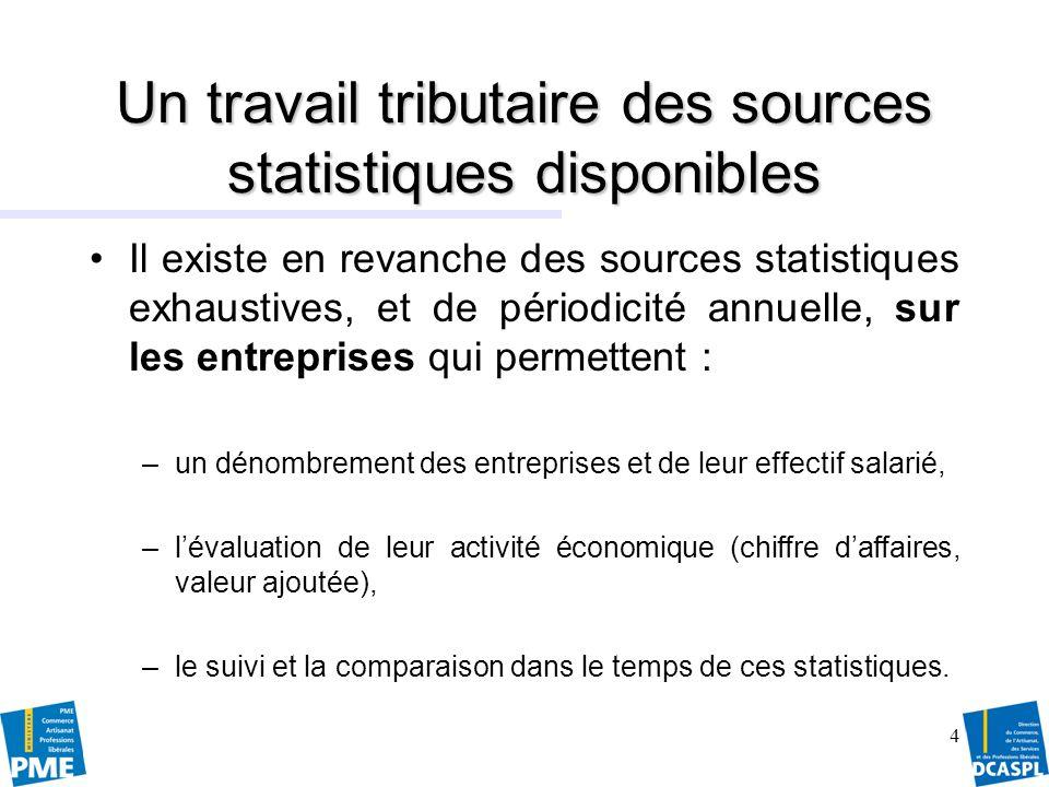 Un travail tributaire des sources statistiques disponibles
