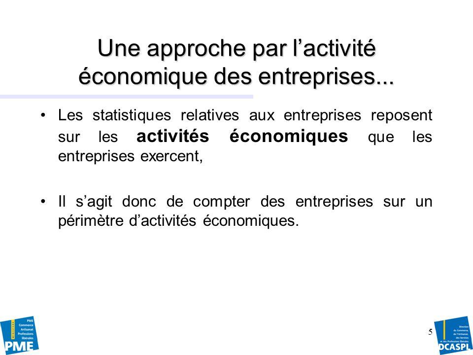 Une approche par l'activité économique des entreprises...